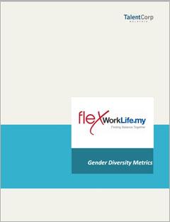 Gender Diversity Metrics