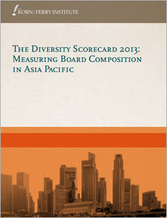 Korn/Ferry's Asia Pacific Board Diversity Study 2013